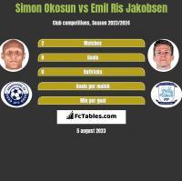 Simon Okosun vs Emil Ris Jakobsen h2h player stats