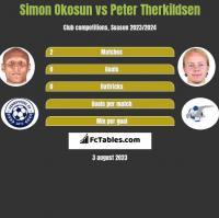 Simon Okosun vs Peter Therkildsen h2h player stats