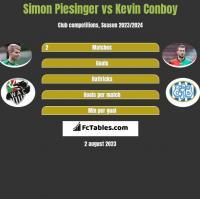 Simon Piesinger vs Kevin Conboy h2h player stats