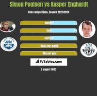 Simon Poulsen vs Kasper Enghardt h2h player stats
