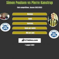 Simon Poulsen vs Pierre Kanstrup h2h player stats