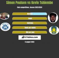 Simon Poulsen vs Kevin Tshiembe h2h player stats