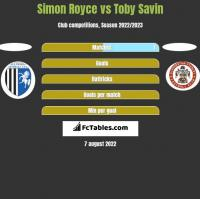 Simon Royce vs Toby Savin h2h player stats