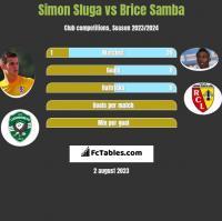 Simon Sluga vs Brice Samba h2h player stats
