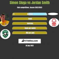 Simon Sluga vs Jordan Smith h2h player stats