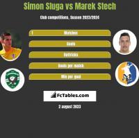 Simon Sluga vs Marek Stech h2h player stats