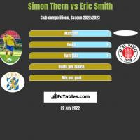 Simon Thern vs Eric Smith h2h player stats