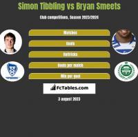 Simon Tibbling vs Bryan Smeets h2h player stats