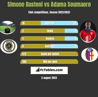 Simone Bastoni vs Adama Soumaoro h2h player stats