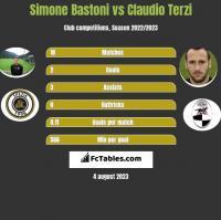 Simone Bastoni vs Claudio Terzi h2h player stats