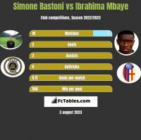 Simone Bastoni vs Ibrahima Mbaye h2h player stats