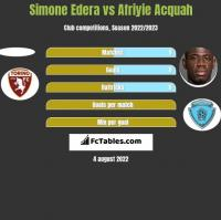 Simone Edera vs Afriyie Acquah h2h player stats