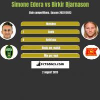 Simone Edera vs Birkir Bjarnason h2h player stats