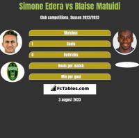 Simone Edera vs Blaise Matuidi h2h player stats