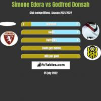 Simone Edera vs Godfred Donsah h2h player stats