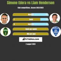 Simone Edera vs Liam Henderson h2h player stats