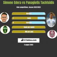Simone Edera vs Panagiotis Tachtsidis h2h player stats