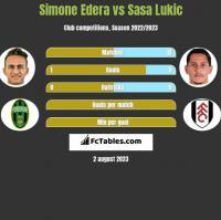 Simone Edera vs Sasa Lukic h2h player stats
