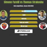 Simone Farelli vs Thomas Strakosha h2h player stats