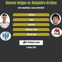 Simone Grippo vs Alejandro Arribas h2h player stats