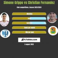 Simone Grippo vs Christian Fernandez h2h player stats