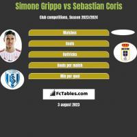 Simone Grippo vs Sebastian Coris h2h player stats