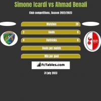 Simone Icardi vs Ahmad Benali h2h player stats