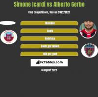 Simone Icardi vs Alberto Gerbo h2h player stats