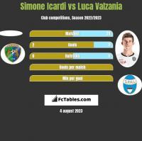 Simone Icardi vs Luca Valzania h2h player stats