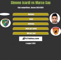 Simone Icardi vs Marco Sau h2h player stats