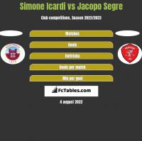 Simone Icardi vs Jacopo Segre h2h player stats