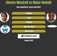 Simone Missiroli vs Blaise Matuidi h2h player stats