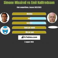 Simone Missiroli vs Emil Hallfredsson h2h player stats