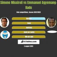 Simone Missiroli vs Emmanuel Agyemang-Badu h2h player stats