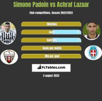 Simone Padoin vs Achraf Lazaar h2h player stats