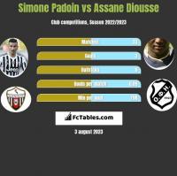 Simone Padoin vs Assane Diousse h2h player stats