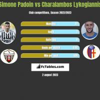 Simone Padoin vs Charalambos Lykogiannis h2h player stats