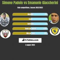 Simone Padoin vs Emanuele Giaccherini h2h player stats