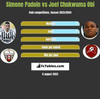 Simone Padoin vs Joel Chukwuma Obi h2h player stats