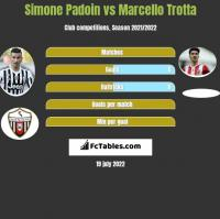 Simone Padoin vs Marcello Trotta h2h player stats