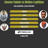 Simone Padoin vs Matteo Legittimo h2h player stats