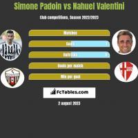 Simone Padoin vs Nahuel Valentini h2h player stats