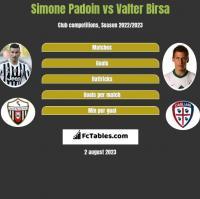 Simone Padoin vs Valter Birsa h2h player stats