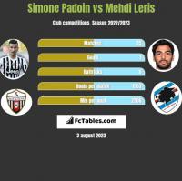 Simone Padoin vs Mehdi Leris h2h player stats