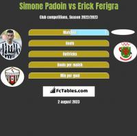 Simone Padoin vs Erick Ferigra h2h player stats