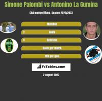 Simone Palombi vs Antonino La Gumina h2h player stats