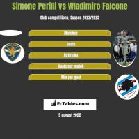 Simone Perilli vs Wladimiro Falcone h2h player stats