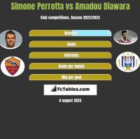 Simone Perrotta vs Amadou Diawara h2h player stats