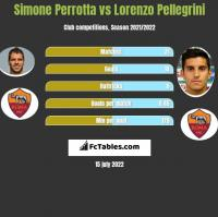 Simone Perrotta vs Lorenzo Pellegrini h2h player stats