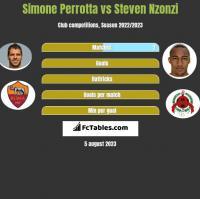 Simone Perrotta vs Steven Nzonzi h2h player stats